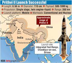 Prithvi II missile test-fired in Odisha