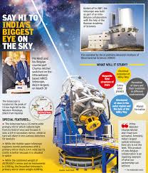 Modi, Belgian PM jointly launch Asia's biggest telescope