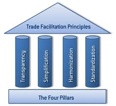 Cabinet approval for Trade Facilitation Pact ratification
