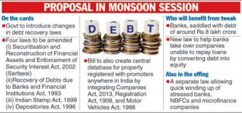 PARLIAMENT PASSES INTREST AND RECOVERY OF DEBTS LAWS AND MISCELLANEOUS PROVISIONS(AMENDMENT) BILL,2016 BILL FOR EASIER DEBT RECOVERY