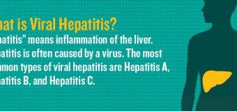 WORLD HEPATITIS DAY: JULY 28 2020
