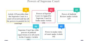 Justice NV Ramana : 48TH  CHIEF JUSTICE OF INDIA