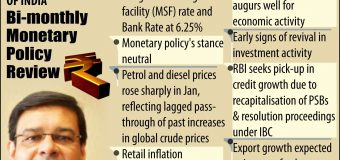 RBI KEEPS REPO, REVERSE REPO RATES UNCHANGED