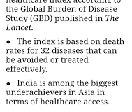 INDIA RANKS 154 AMONG 195 COUNTRIES IN HEALTHCARE INDEX