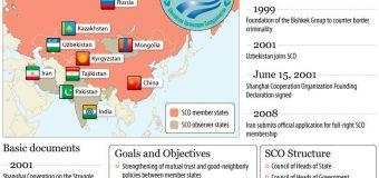 18th SHANGHAI COOPERATION ORGANISATION (SCO): QINGDAO DECLARATION