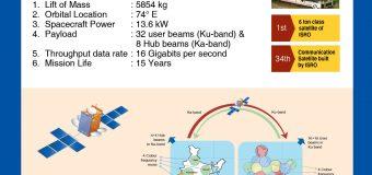 INDIA LAUNCHES 'HEAVIEST' SATELLITE FOR INTERNET ACCESS:GSAT-11