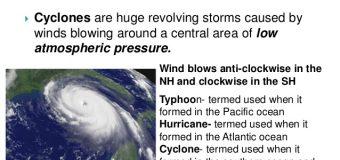 Cyclone Gulab: Basics Explained