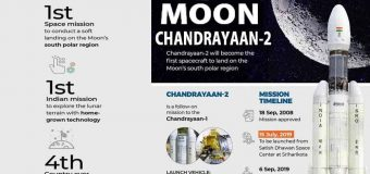 Chandrayaan 2 Launch: Isro launches Chandrayaan-2 from Sriharikota