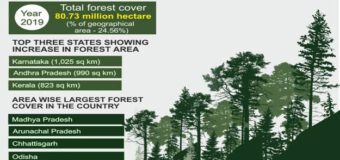 The India State of Forest Report (ISFR) 2019