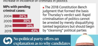 Publish details of tainted candidates: SC to parties