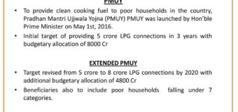 As Covid-19 relief, people given free LPG cylinder under Ujjwala scheme