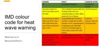 Heatwave: IMD issues orange alert