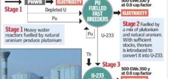 Kakrapar-3 Nuclear Plant