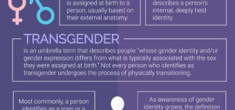 National Council for Transgender Persons