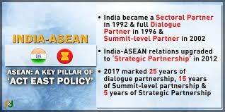 ASEAN-India Summit 2020 :Indo-Asean Relations