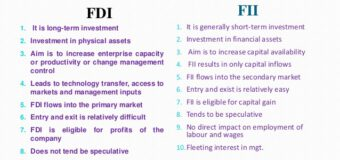 FDI equity inflows rise 19% to $60 bn: Basics Explained