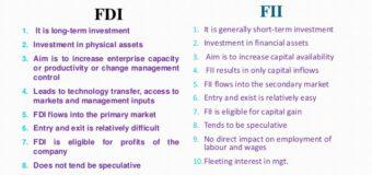 Foreign Portfolio Investment (FPIs) pumped in ₹60,094 crore in December so far