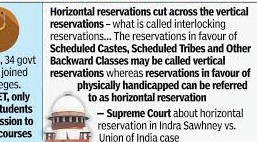 Open Category open to all: Supreme Court Blocked Attempts to Dilute Merit In Open Category