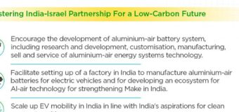 Indian Oil sets up joint venture to make aluminium air batteries
