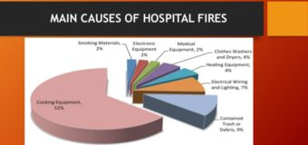 MHA asks states, UTs to conduct fire safety review of hospitals