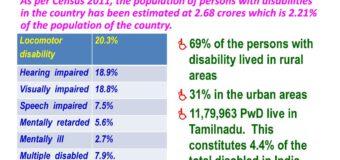 Divyangta Khel Kendras: Disability Act and Basics Explained