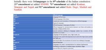 Tulu and the demand for official language status: Basics Explained