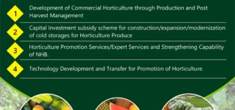 New National Horticulture Board Centre at Gwalior inaugurated: Basics Explained