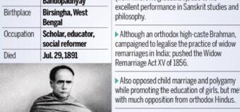 Ishwar Chandra Vidyasagar: Birth Anniversary