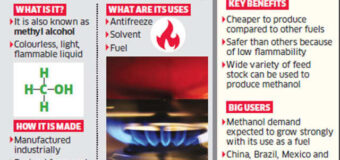 India's first pilot plant to convert high ash coal to methanol: Basics Explained